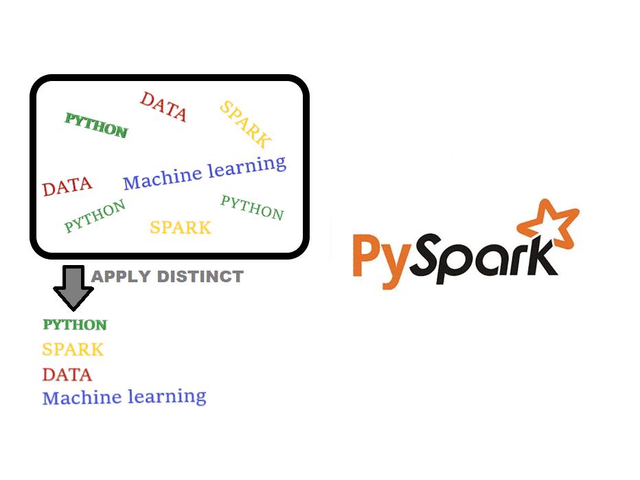 pyspark distinct value of a column